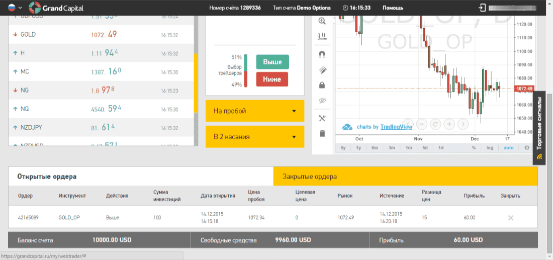 Веб-терминал для торговли бинарными опционами Grand capital