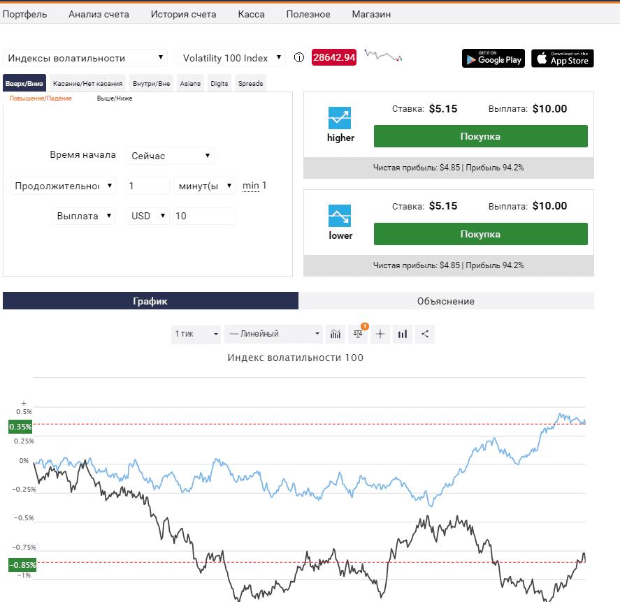 obzor-brokera-binary-com-torgovaya-platforma