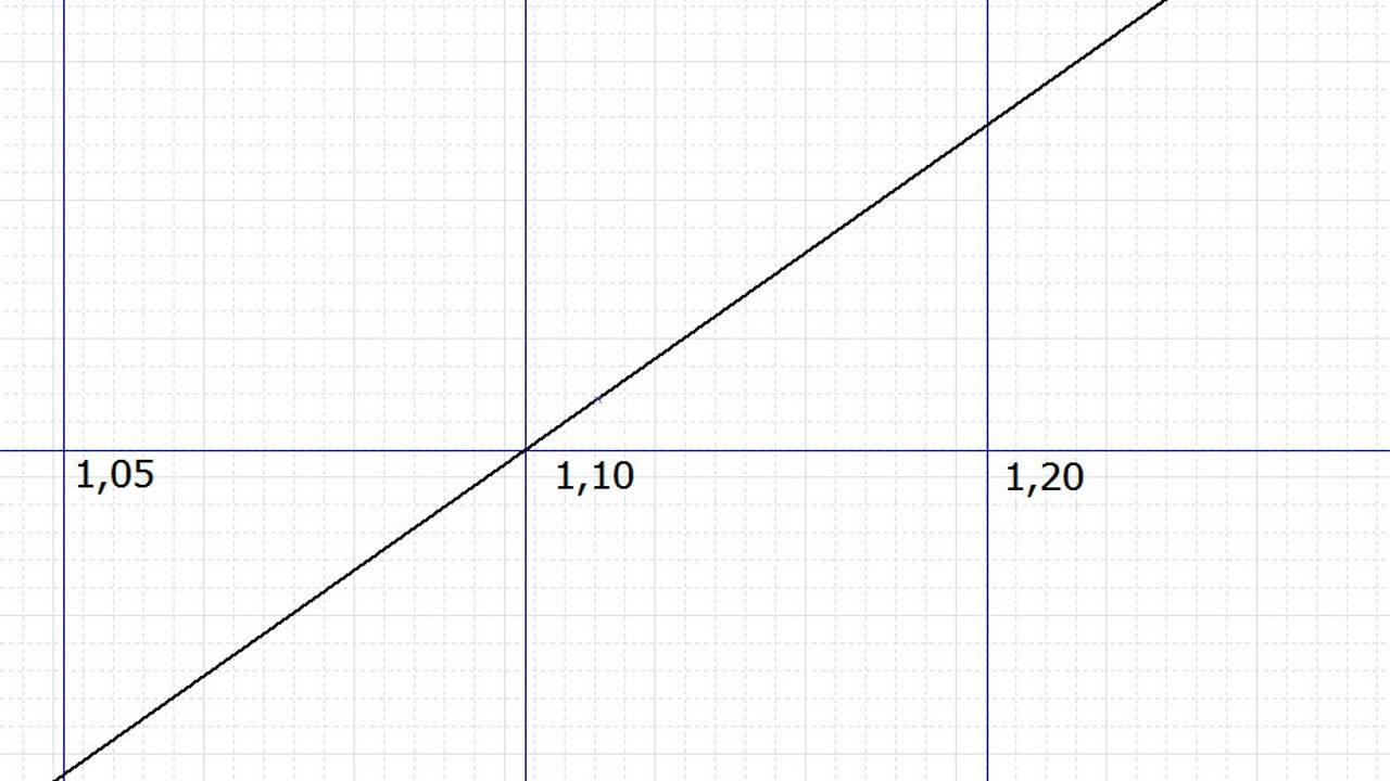 sinteticheskie-pozitsii-iz-foreks-i-binranyih-optsionov-konstruiruem-sinteticheskuyu-pozitsiyu