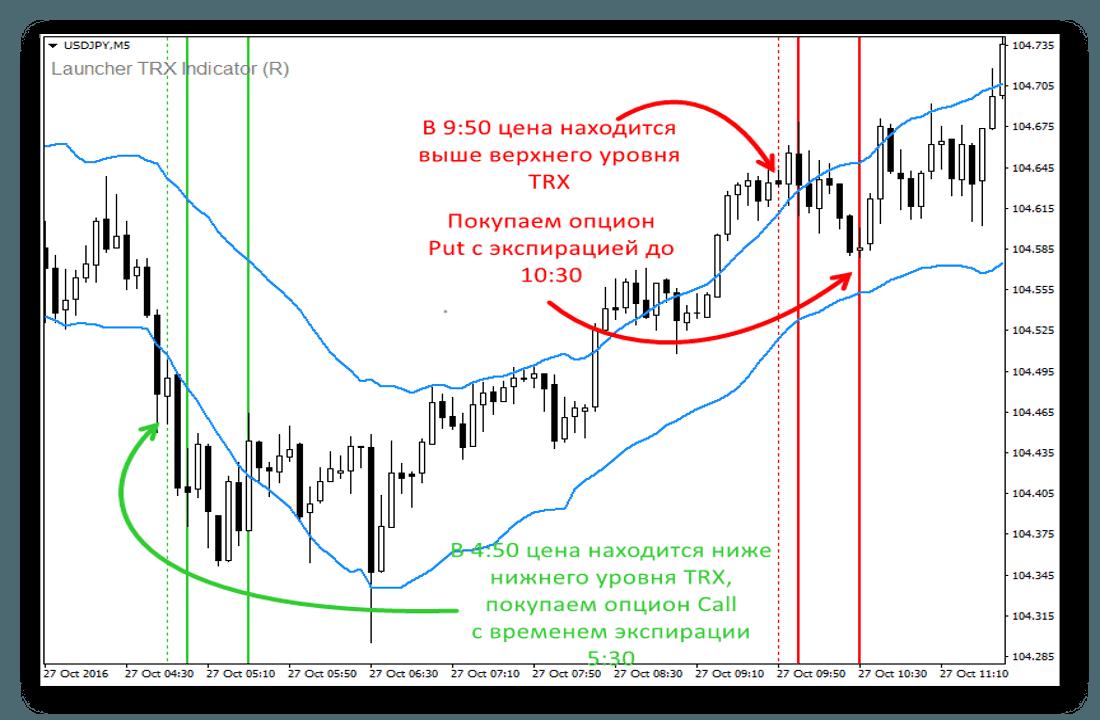 strategiya-trx-opisanie-ts