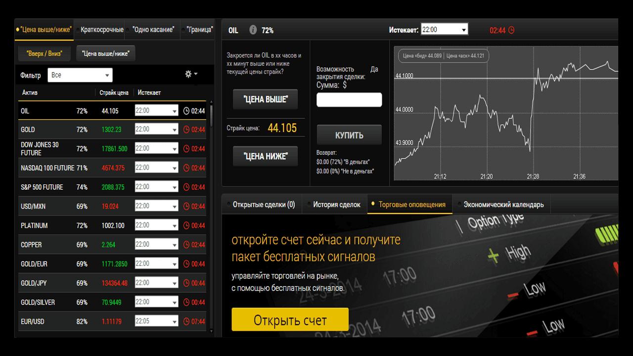 torgovyie-platformyi-dlya-bo-techfinancials