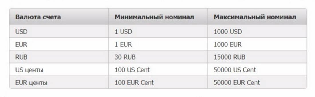 Типы счетов ИнстаФорекс