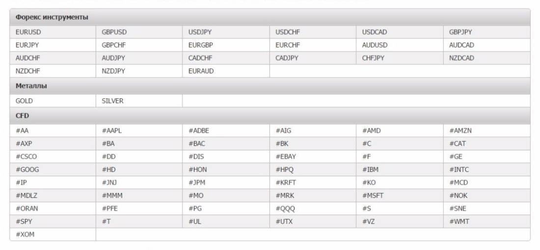 Список торговых инструментов ИнстаФорекс
