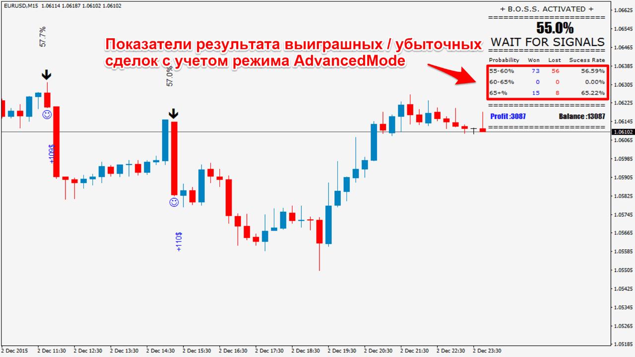 Алексей вильнюсов олимп трейд в контакте-18