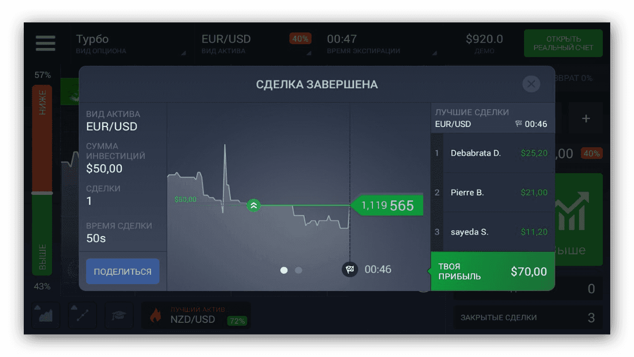 platforma-iq-option-otzivi