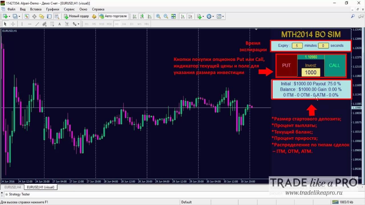 Стратегия бинарные опционы mt4 криптовалюта nem курс к рублю