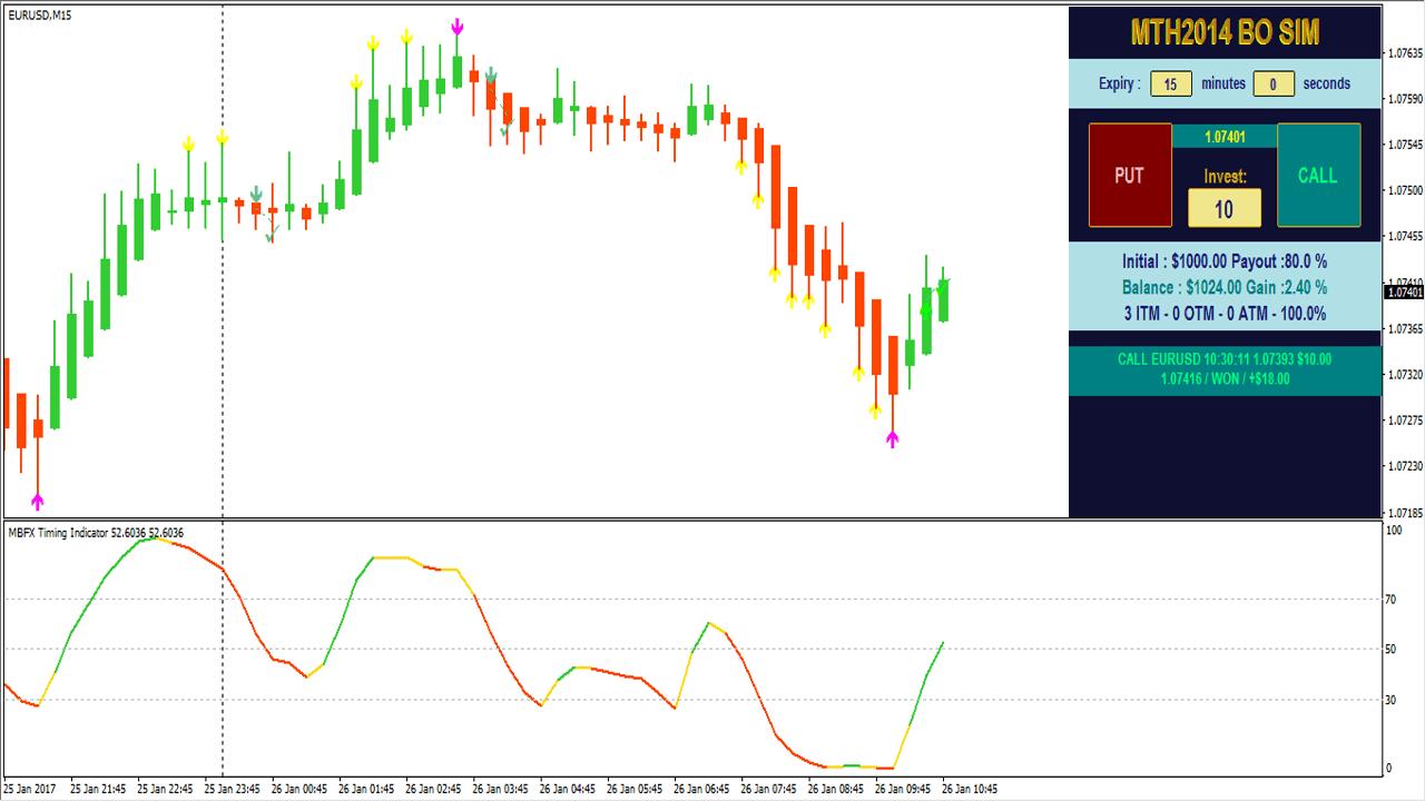 Московская фондовая биржа торговля егаис 1