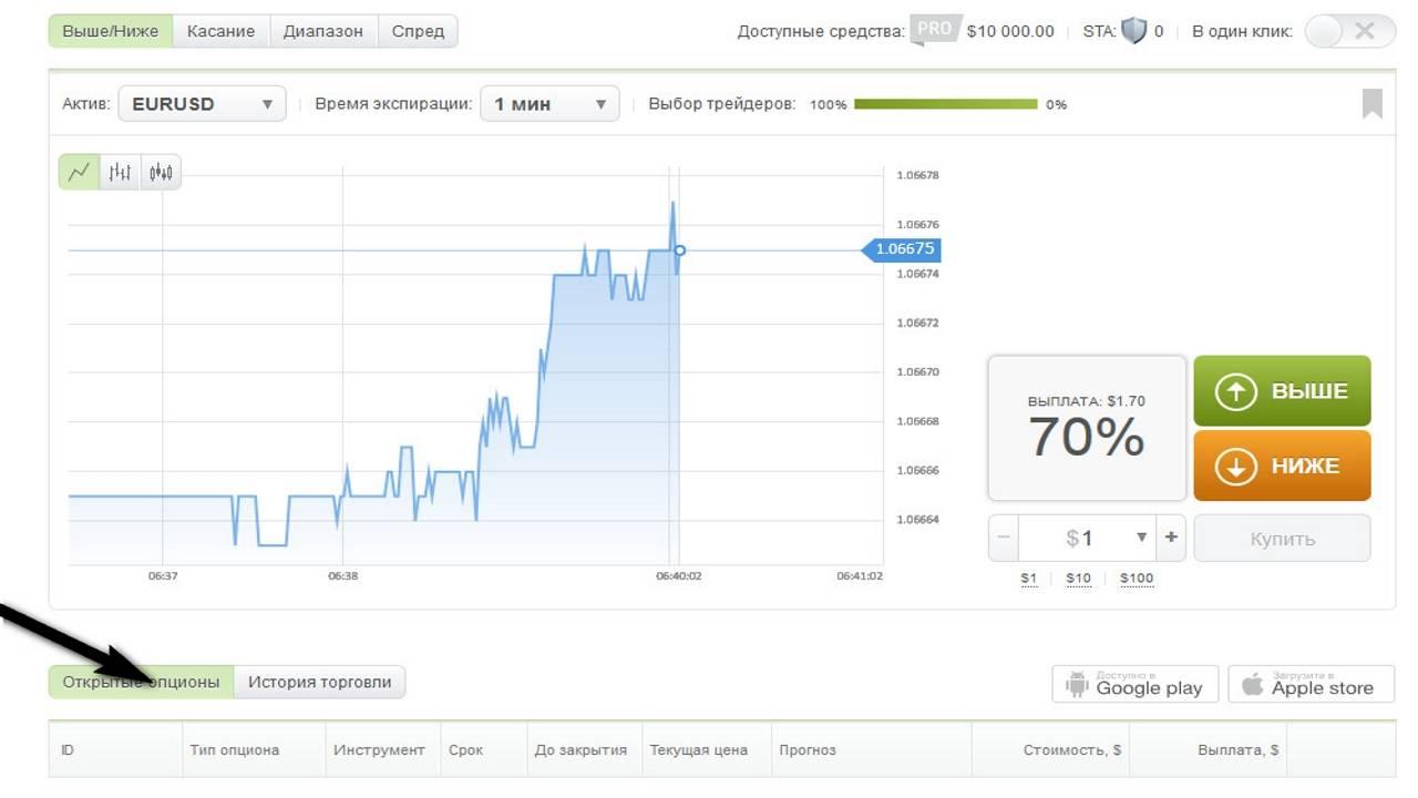Европейский опцион покупка продажа эквивалент бинарные опционы-инвестиции от 1 доллара